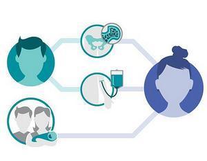 Особенности трансплантации костного мозга в израильских клиниках