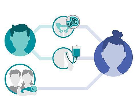 Пересадка костномозговых клеток